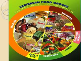 ICT Integrated Lesson:  Food  and Nutrition