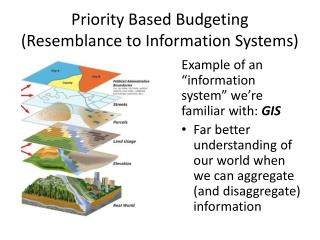 Priority Based Budgeting (Resemblance to Information Systems)