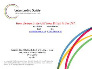 How diverse is the UK? How British is the UK?  Alita Nandi            Lucinda Platt ISER                     IOE anandi