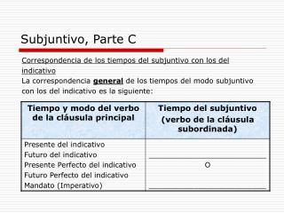 Subjuntivo, Parte C
