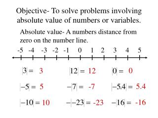 Objective- To solve problems involving absolute value of numbers or variables.