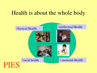 Health is about the whole body