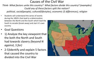 The issue of slavery