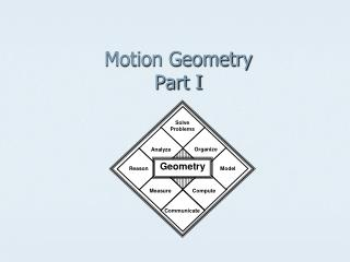 Motion Geometry Part I