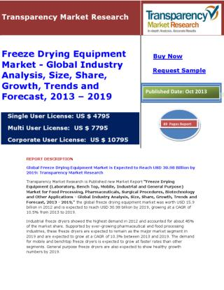Freeze Drying Equipment Market Global Industry Analysis%2C Size%2C Share%2C Growth%2C Trends and Forecast%2C 2013 %E2%