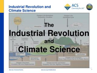 Industrial Revolution and Climate Science