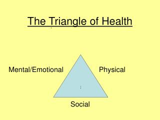 The Triangle of Health