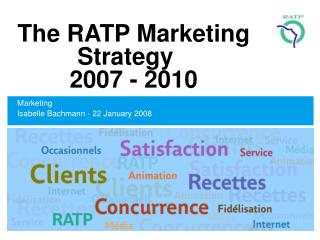 The RATP Marketing Strategy 	 2007 - 2010