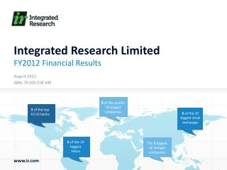Integrated Research Limited