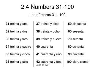 Los números 31 - 100
