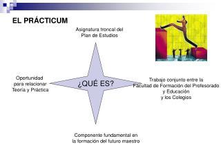 EL PRÁCTICUM