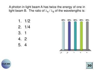 A photon in light beam A has twice the energy of one in light beam B.  The ratio of   A  /  B  of the wavelengths is: