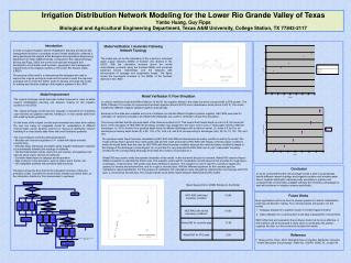 Irrigation Distribution Network Modeling for the Lower Rio Grande Valley of Texas  Yanbo Huang, Guy Fipps