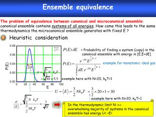 Ensemble equivalence