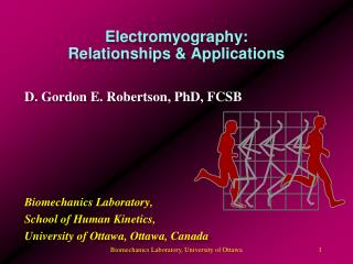 Electromyography: Relationships & Applications