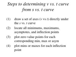 Steps to determining v vs. t curve from s vs. t curve
