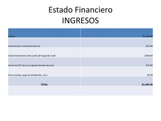 Estado Financiero  INGRESOS