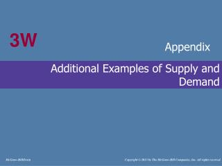 Additional Examples of Supply and Demand