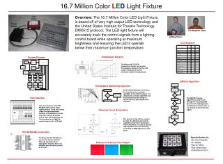 16.7 Million Color  L E D  Light Fixture