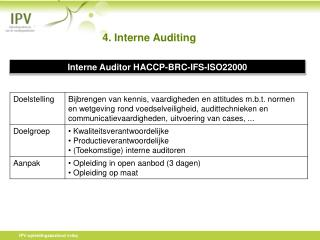 4. Interne Auditing