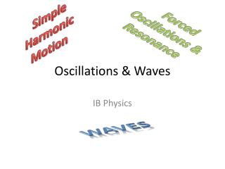 Oscillations & Waves