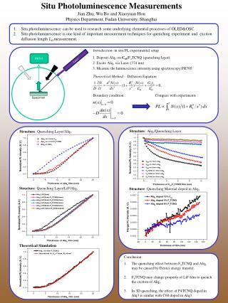 Situ Photoluminescence Measurements Jian Zhu, Wu Bo and Xiaoyuan Hou Physics Department, Fudan University, Shanghai