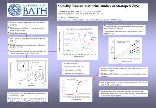 Spin-flip Raman scattering studies of Sb-doped ZnSe  J. J. DAVIES,  D. WOLVERSON , G. N. ALIEV , S. ZENG