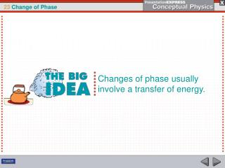 Changes of phase usually involve a transfer of energy.