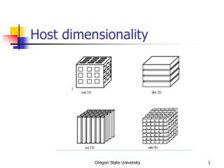 Host dimensionality