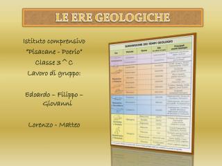 Istituto comprensivo �Pisacane - Poerio� Classe 3^C Lavoro di gruppo:  Edoardo � Filippo � Giovanni Lorenzo - Matteo
