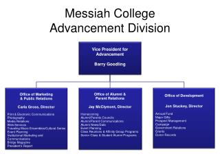 Messiah College Advancement Division
