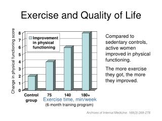 Exercise and Quality of Life