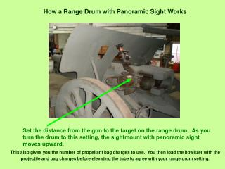 How a Range Drum with Panoramic Sight Works