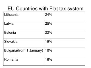 EU  Countries with Flat  tax  system