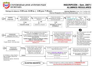 INSCRIPCIÓN – Sem. 2007-I ALUMNOS REGULARES