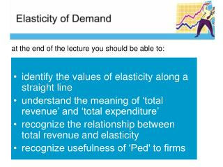 identify the values of elasticity along a straight line understand the meaning of 'total revenue' and 'total expenditur