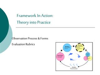 Framework In Action: Theory into Practice