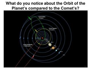 What do you notice about the Orbit of the Planet's compared to the Comet's?