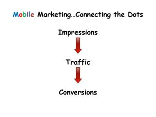 M o b i l e  Marketing…Connecting the Dots