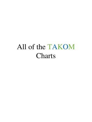 All of the  T A K O M  Charts