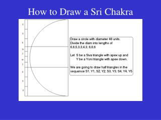 How to Draw a Sri Chakra