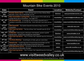 Mountain Bike Events 2010