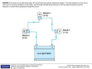FIGURE 5-2  A series circuit with two bulbs.
