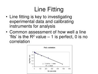 Line Fitting