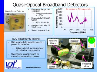 Quasi-Optical Broadband Detectors