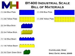 BY400 Industrial Scale Bill of Materials