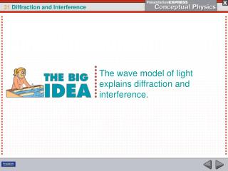 The wave model of light explains diffraction and interference.