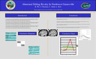 Abnormal Sibling Rivalry In Northwest Gainesville K. We, J. Cheatum, C. Ahnd, L. How Various families from across the N