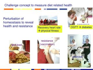 Challenge concept to measure diet related health