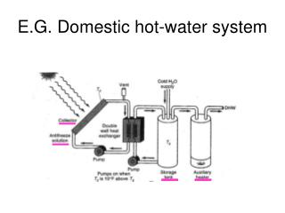 E.G. Domestic hot-water system